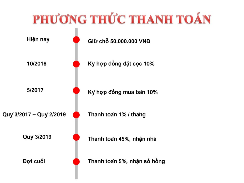 phuong-thuc-thanh-toan-palm-heights